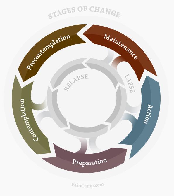 corpus methodologies explained an empirical approach